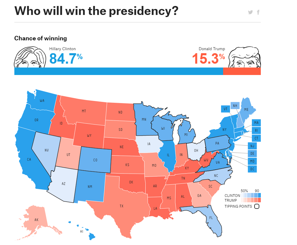 A map of polls-only forecast of the 2016 presidential election by Nate Silver